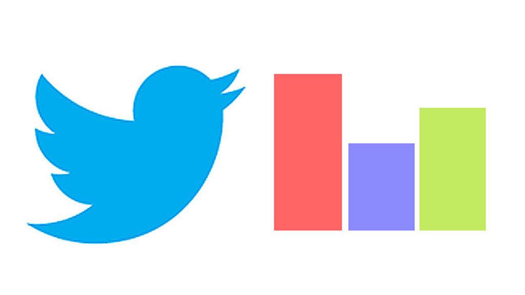 Analysetools für Twitter (Grafik: Twitter / Frank Krause)
