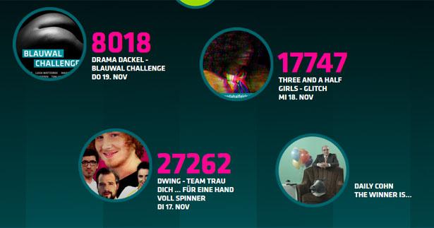 Das Ergebnis des TVLab 2015 (Screenshot: Frank Krause / ZDFneo)